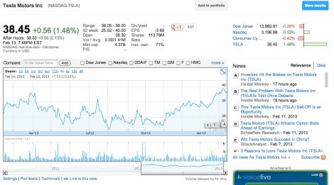 Screen shot 2013-02-14 at 6.21.43 AM