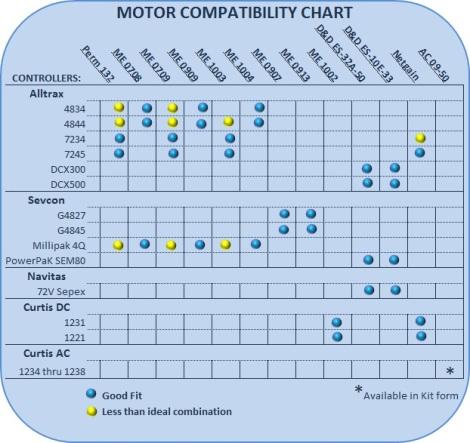 MC-Chart