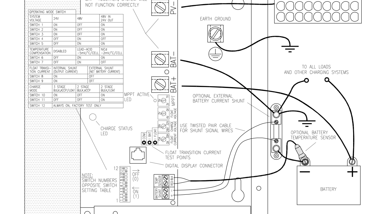 screen shot 2014 05 16 at 10 16 21 am the solar is charging or, \u201cwho you callin a dip switch?\u201d the sevcon gen 4 wiring diagram at mifinder.co