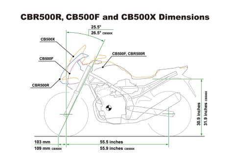 CBR500R CB500F CB500X 車体ディメンション 英